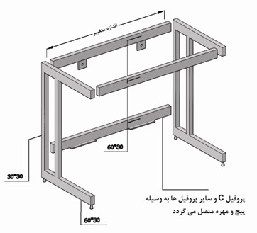 The metal structure of tables
